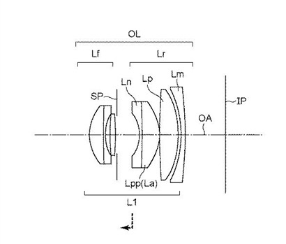 Canon Patent For Various Small/Pancake Prime Lenses For
