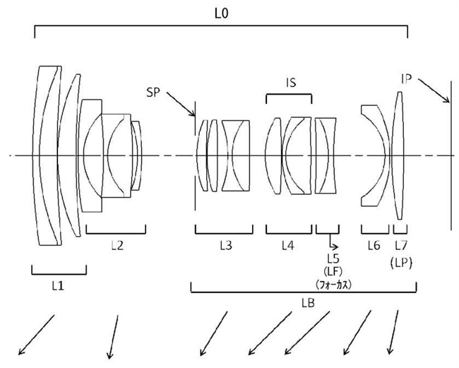Canon Patent For RF 24-80mm f/4 Lens For EOS R System