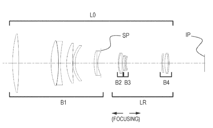 Canon Patent For Big Telephoto Lenses, Likely For The