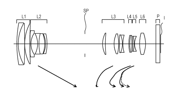 Canon Patent For Various RF Mount Zoom Lenses