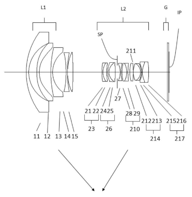 Canon Patent: 13-21mm f/2.8 Lens For EOS R Camera System