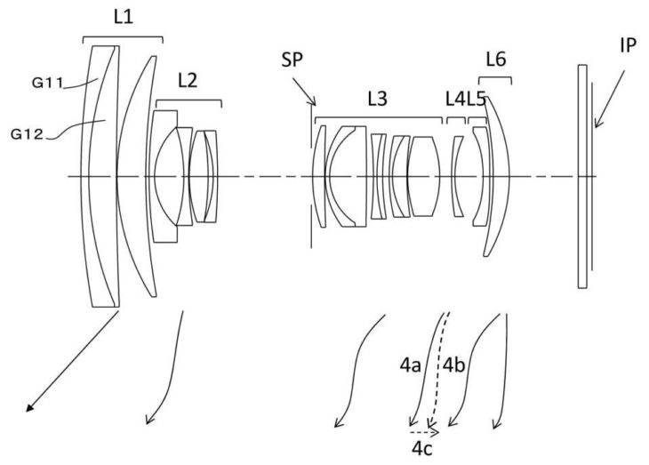 Canon Patent: RF 24-150mm f/4 Lens For EOS R System