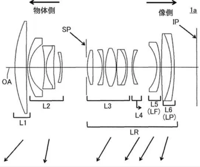Patent Shows RF Mount Zoom Lens That Could Be For An APS-C
