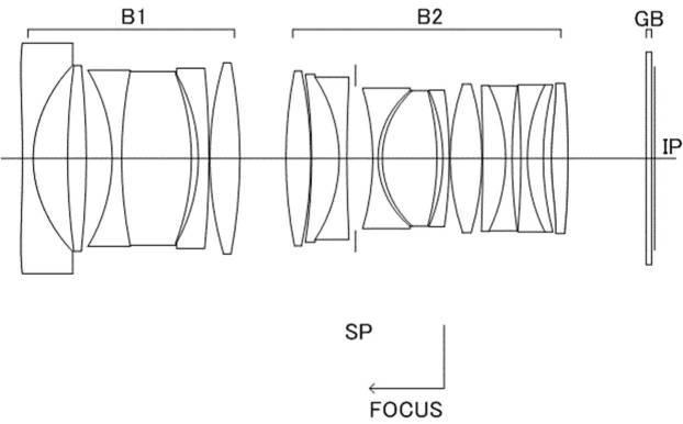 Canon Patent: 35mm f/1.2 Lens For Full Frame Mirrorless