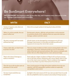 be sunsmart everywhere cansa the cancer association of south africa cansa the cancer association of south africa [ 1000 x 1435 Pixel ]