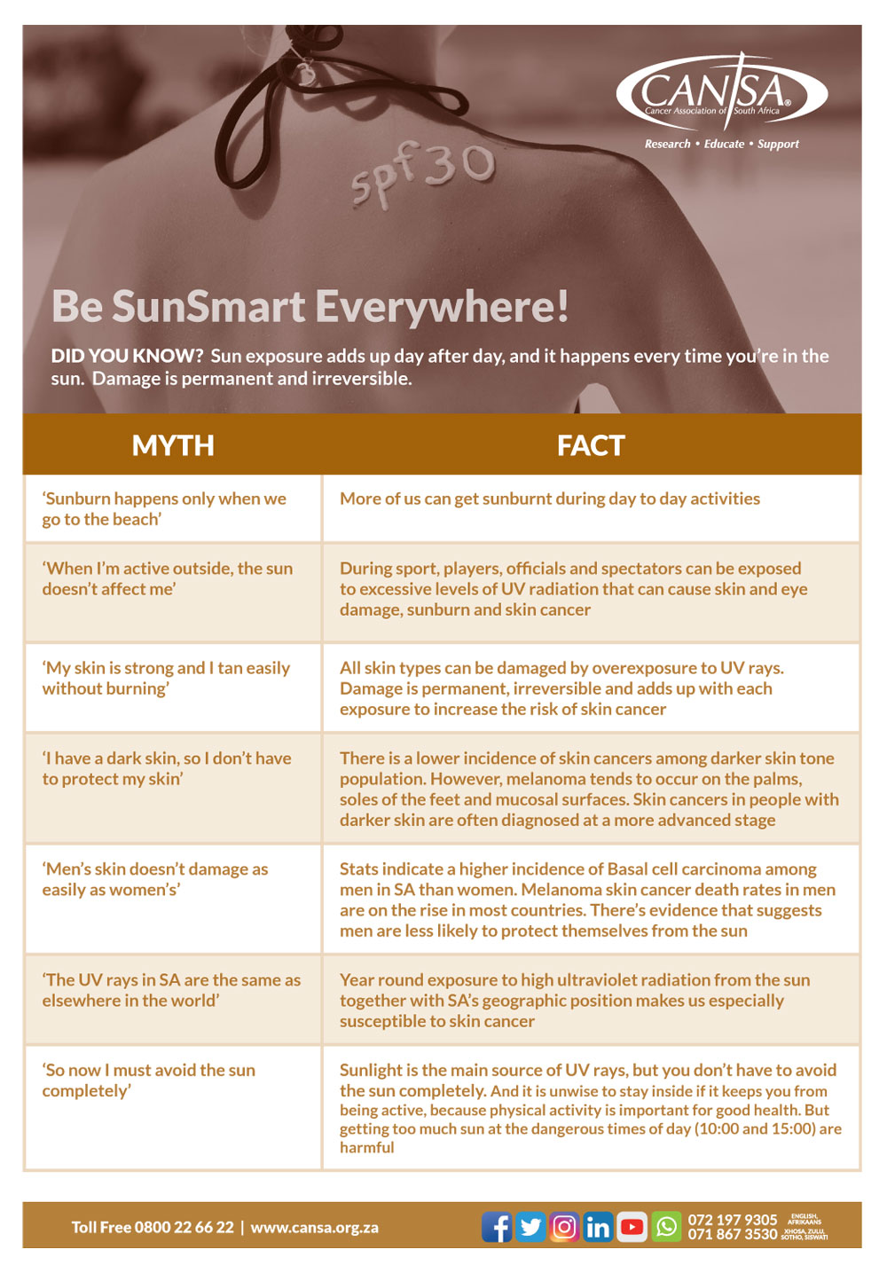 hight resolution of be sunsmart everywhere cansa the cancer association of south africa cansa the cancer association of south africa