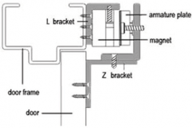 Magnetic Locks For Doors Magnetic Door Lock Kits wiring