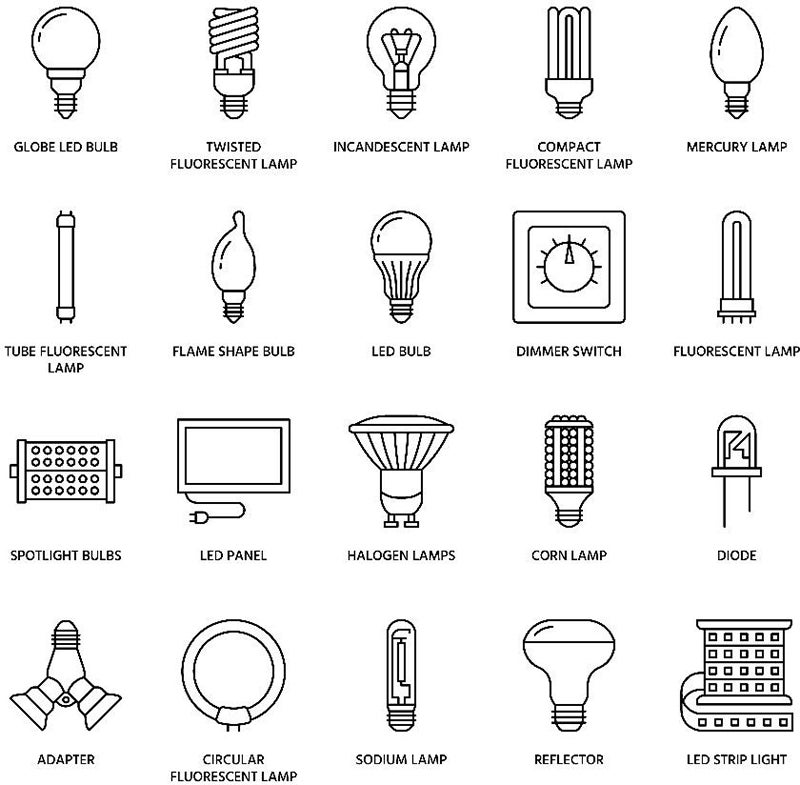 How to Change a Light Bulb | Installation Guide