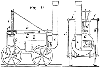 Rocket Steam Engine Diagram. Diagram. Auto Parts Catalog