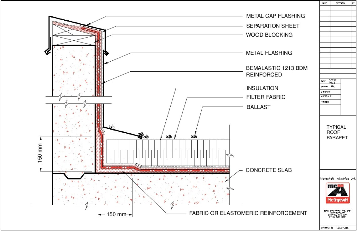 Image Result For Waterproofing Systems Inc