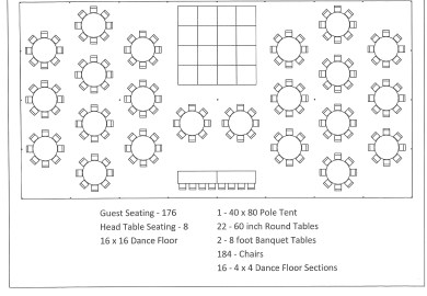 Wedding Reception Table Seating Arrangements