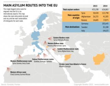 europe_eu_asylum_routes