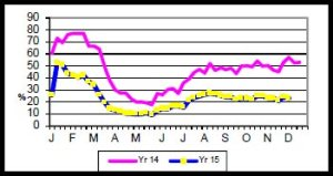 Dec-10-chart