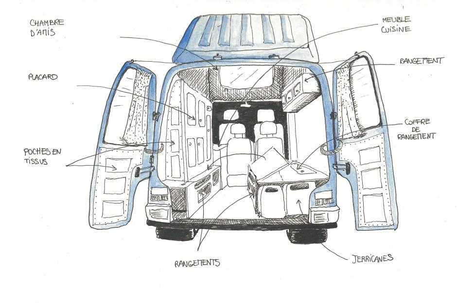 Croquis aménagement T4 volkswagen