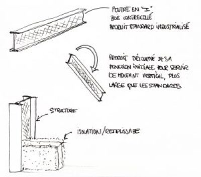 techniqueconstructivearkintilt