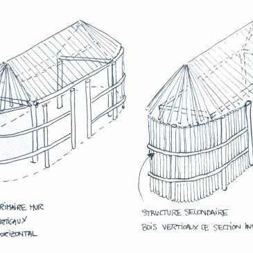 Les constructions populaires Mexicainesd'origine Maya: Hutte ou «Chosa» en Palmier, bois et terre