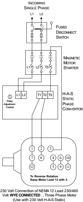 H-A-S Static Converter Installation for Motors from 2000
