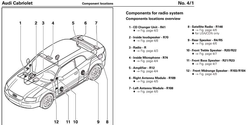 Fuse Box Audi A B 2003 A4 Diagram. Audi. Auto Wiring Diagram