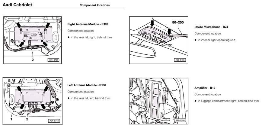 Audi A3 Antenna Location