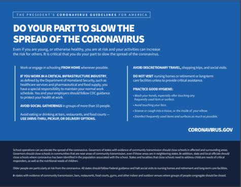 Coronavirus Guidelines: 15 Days to Slow the Spread - CapeCod.com
