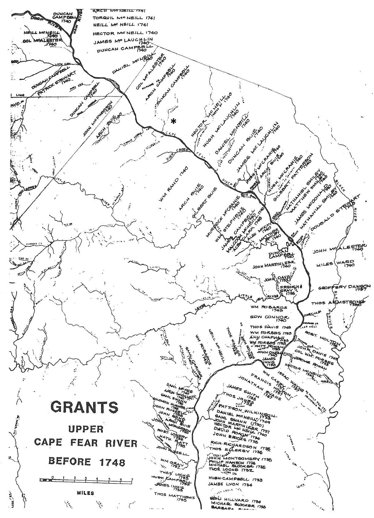 Argyll Colonist List