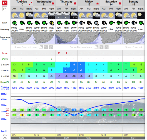 Screen Shot 2019 09 10 at 2.27.55 PM 600x573 - Prepare for a snowy Thursday, Western Cape