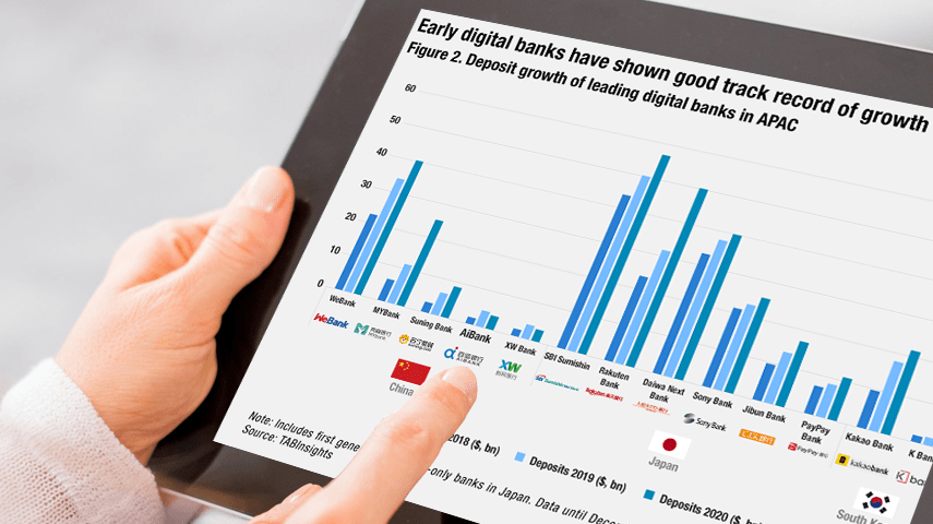 Digital banks target white spaces in the financial industry with niche strategies- The Asian Banker