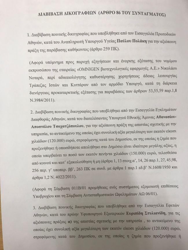 Στη Βουλή δικογραφίες για rebate, Πολάκη, Σκουρλέτη - Τόσκα για Μάτι