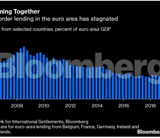 Διορθώστε τη δομή του ευρώ - Η Ευρωζώνη δεν θα αντέξει μια νέα δομική κρίση