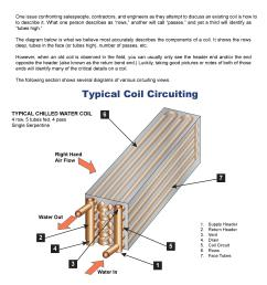 hot water heating coil piping diagram [ 2550 x 3300 Pixel ]
