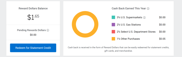 earning amex cashback rewards