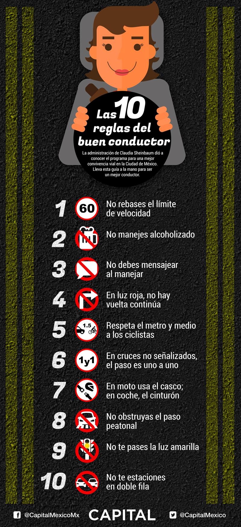 Reglas buen conductor
