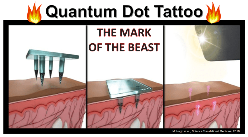 Quantum Dot Tattoo