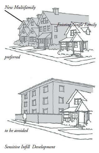From the Capitol Hill neighborhood design guidelines, below