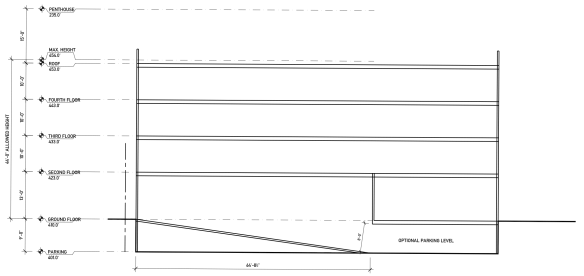 """From the """"Feasibility/Yield Analysis"""" for the 15th Ave E project (Image: Caron)"""