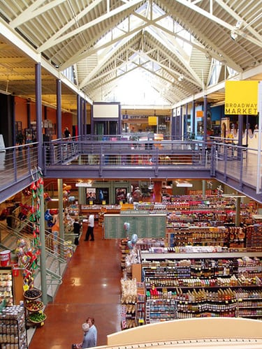 Current view within QFC (CHS)