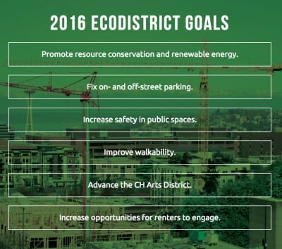 (Image: Capitol Hill EcoDistrict)
