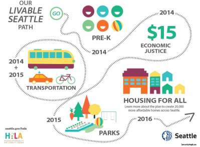 HALA Central Neighborhoods Community Meeting @ Optimism Brewing  | Seattle | Washington | United States