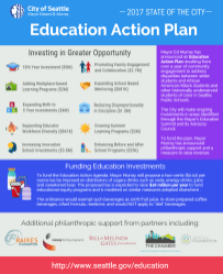 sotc_education-action-plan-infographic-pdf