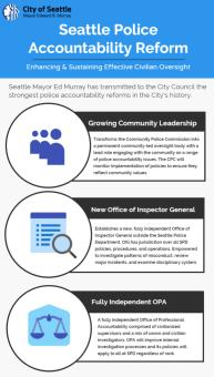 police-accountability-infographic_final-580x1024