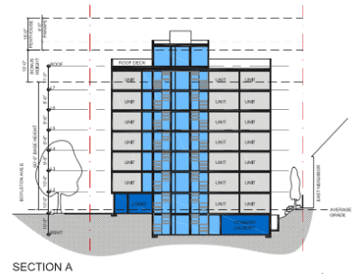 Design review: 420 Boylston Ave E