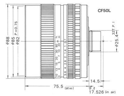 Capra Products: CCTV Lenses