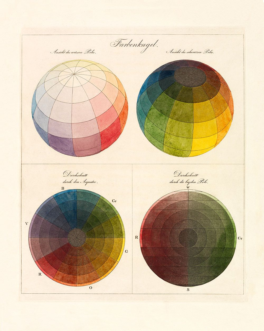 medium resolution of color theory diagram print
