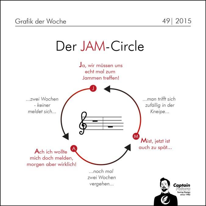 Jam-circle-01
