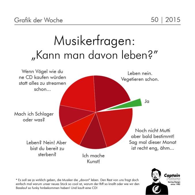 Musikerfragen-01