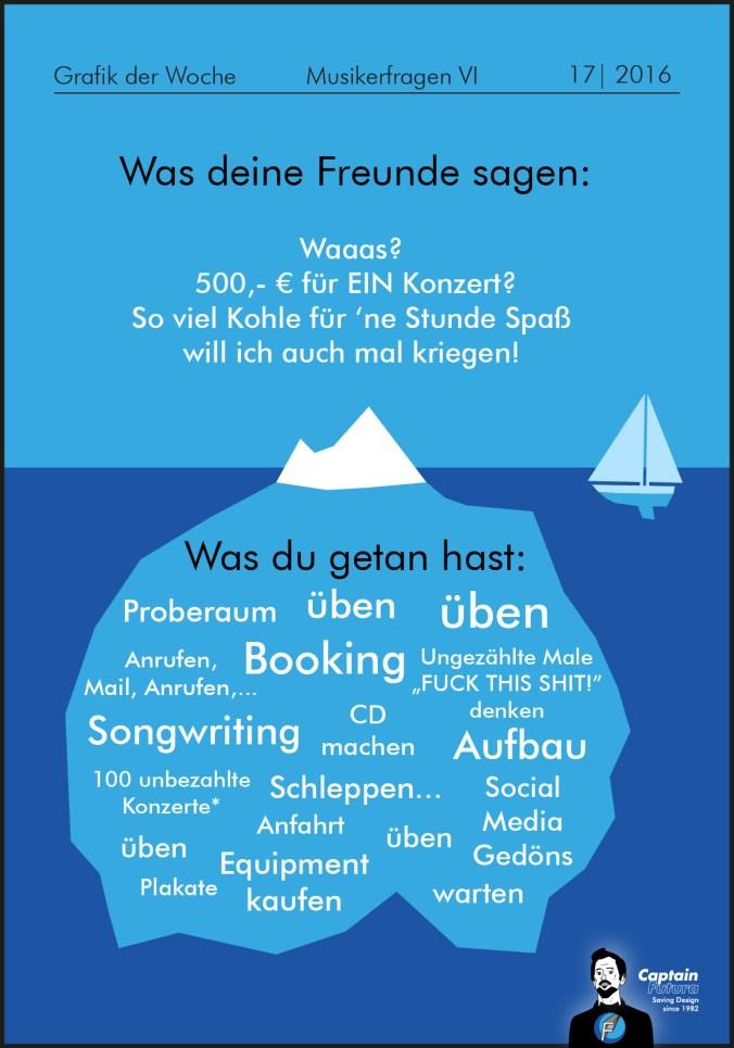 Musikerfragen_500eurokonzert-01