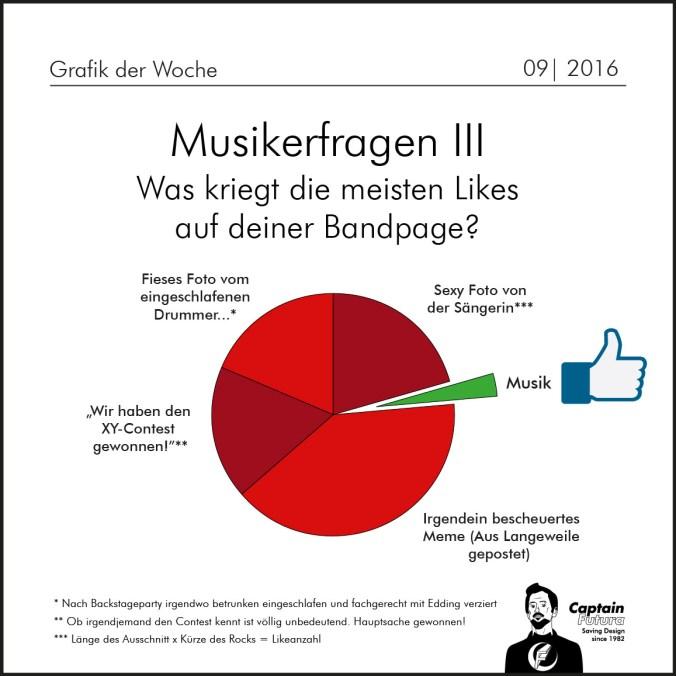 Musikerfragen_Bandpage-01