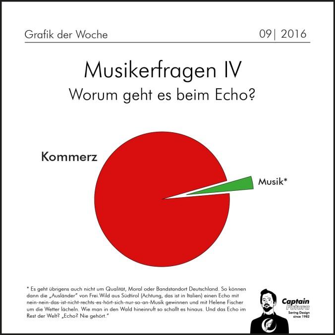 Musikerfragen_Echo-01