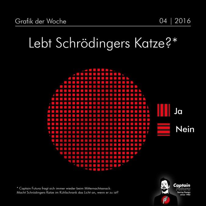 schrödingers-01