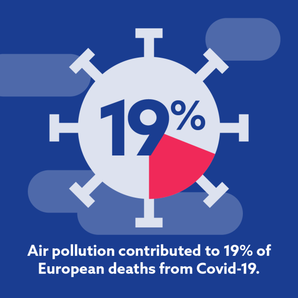 Campaign For Cleaner Air In The UK By BreathGB